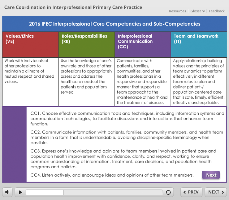 IPEC eLearning Competency Table